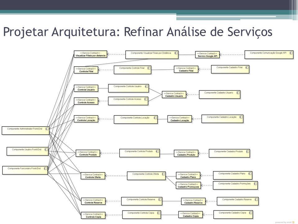 Projetar Arquitetura: Refinar Análise de Serviços