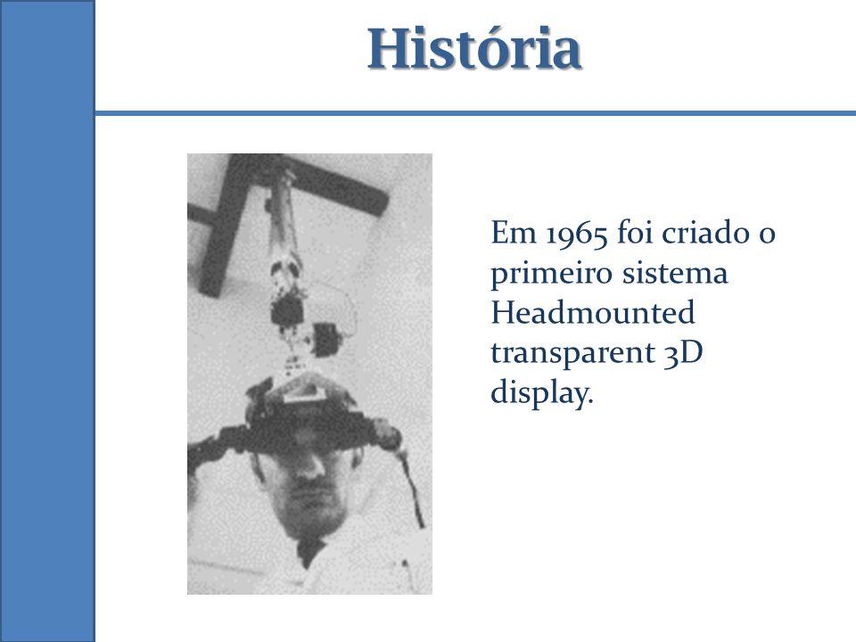 História Em 1965 foi criado o primeiro sistema Headmounted transparent 3D display.