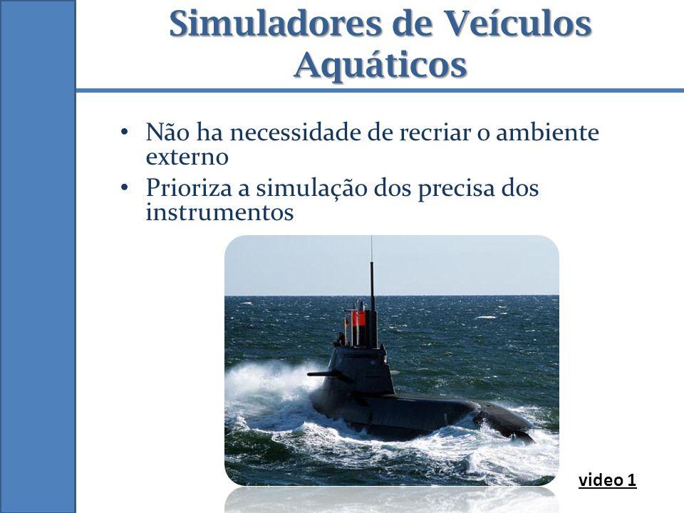 Simuladores de Veículos Aquáticos