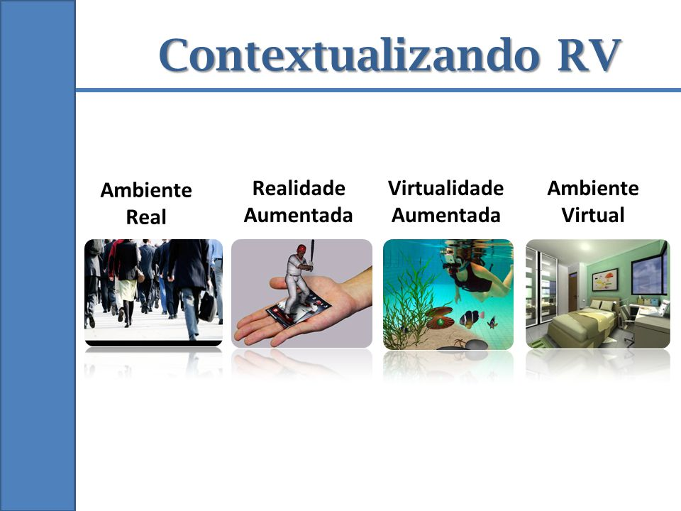 Contextualizando RV Ambiente Real Realidade Aumentada Virtualidade