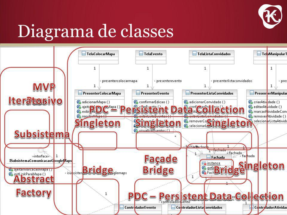 PDC – Persistent Data Collection PDC – Persistent Data Collection