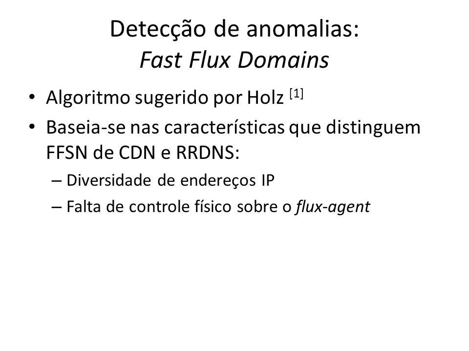 Detecção de anomalias: Fast Flux Domains