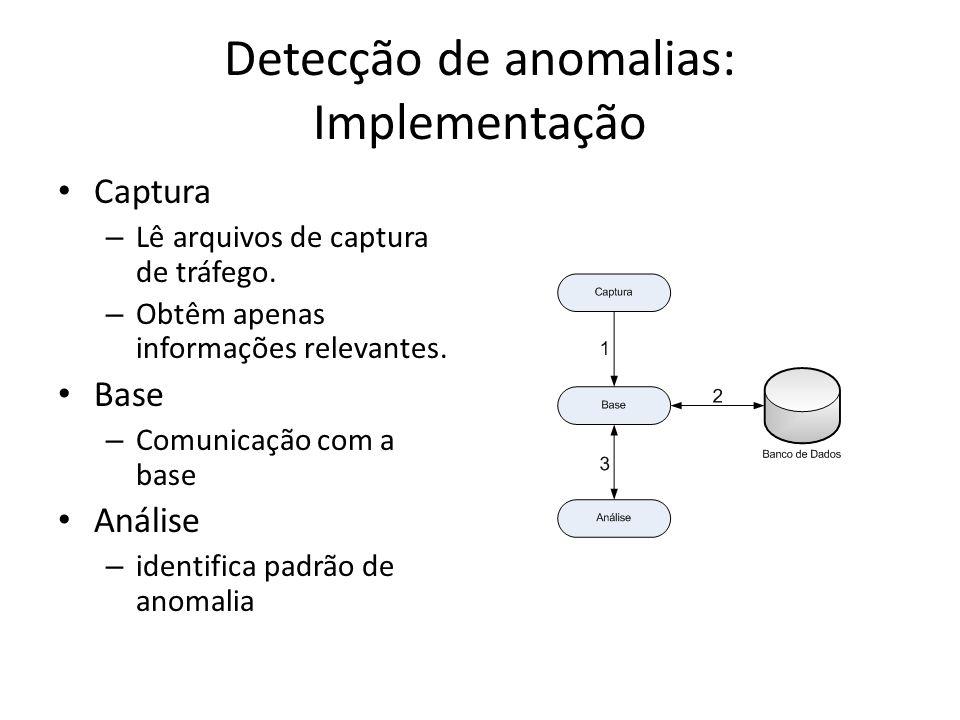 Detecção de anomalias: Implementação