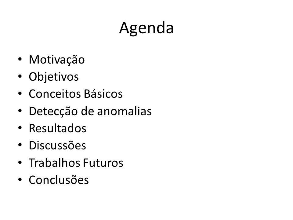 Agenda Motivação Objetivos Conceitos Básicos Detecção de anomalias