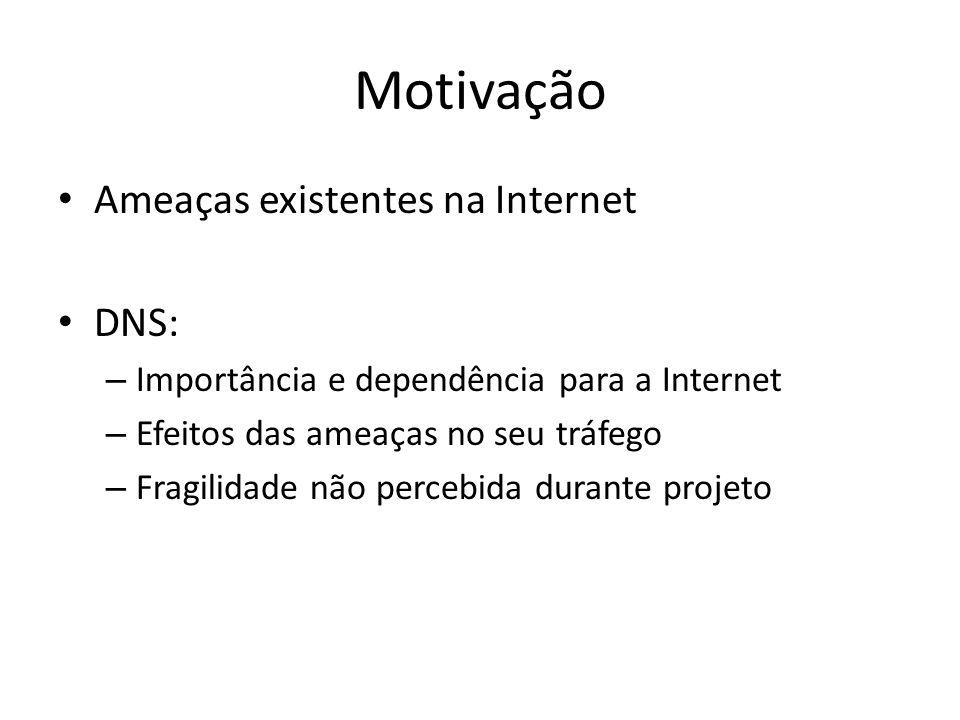Motivação Ameaças existentes na Internet DNS: