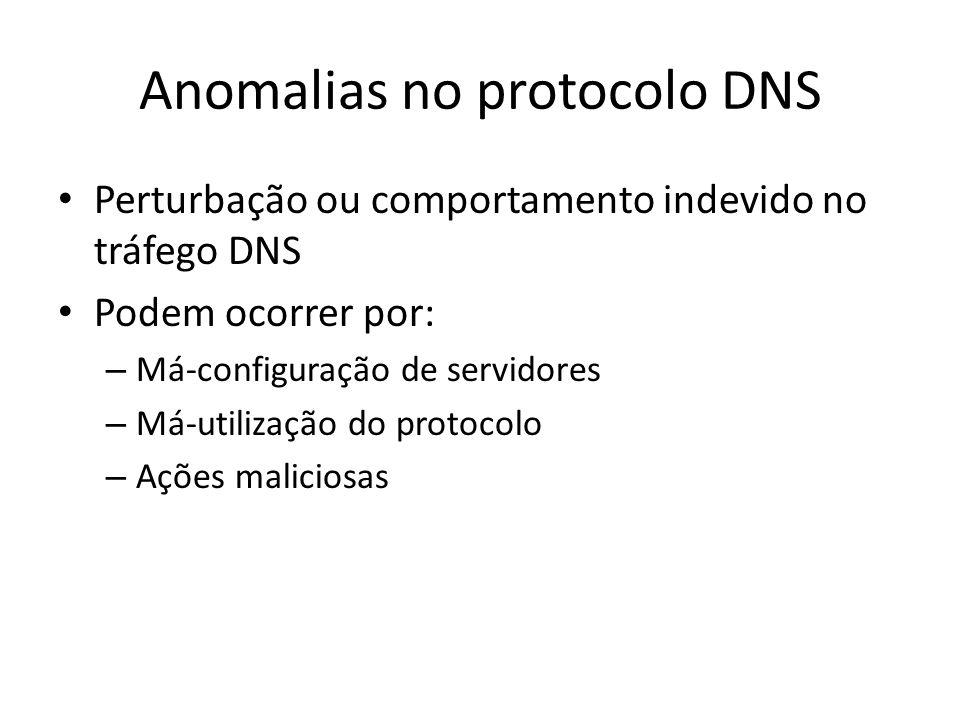 Anomalias no protocolo DNS