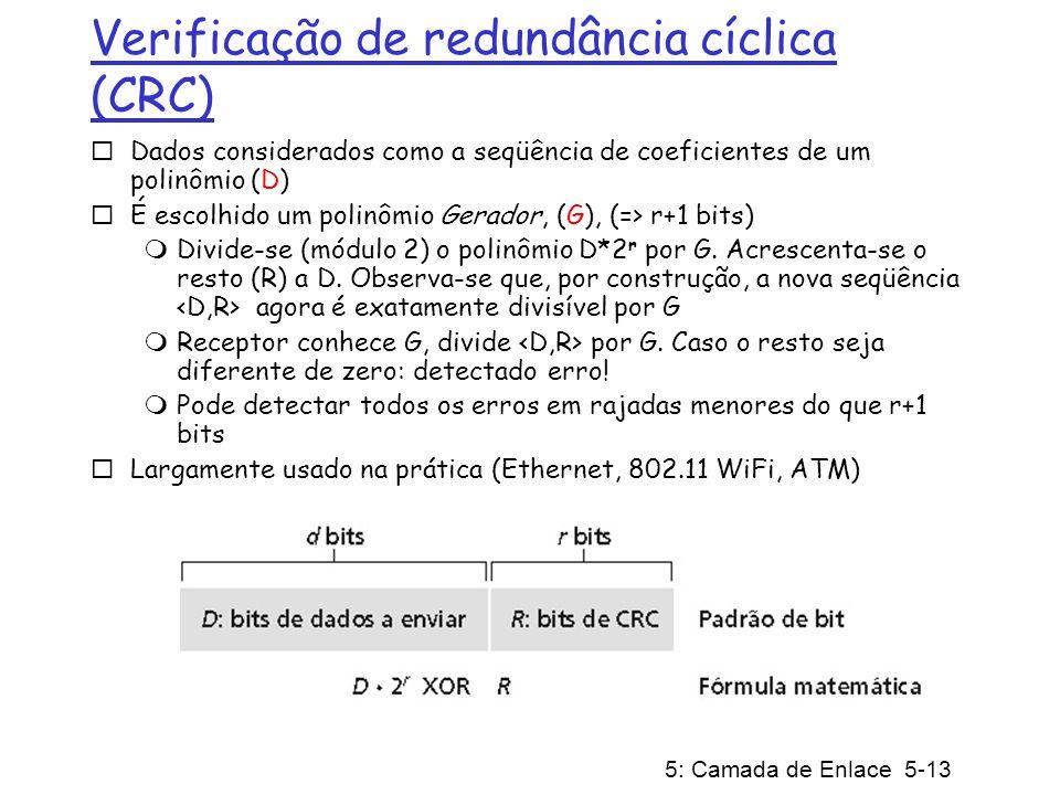 Verificação de redundância cíclica (CRC)