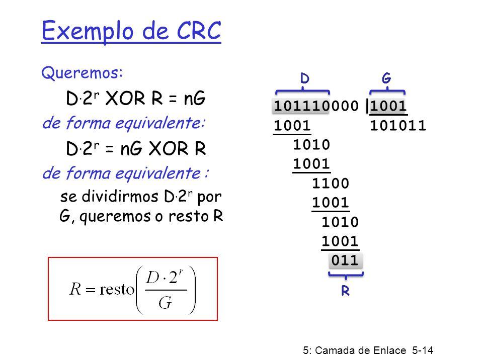 Exemplo de CRC D.2r XOR R = nG D.2r = nG XOR R Queremos:
