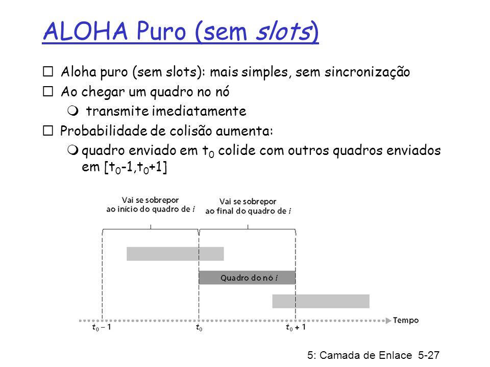 ALOHA Puro (sem slots) Aloha puro (sem slots): mais simples, sem sincronização. Ao chegar um quadro no nó.