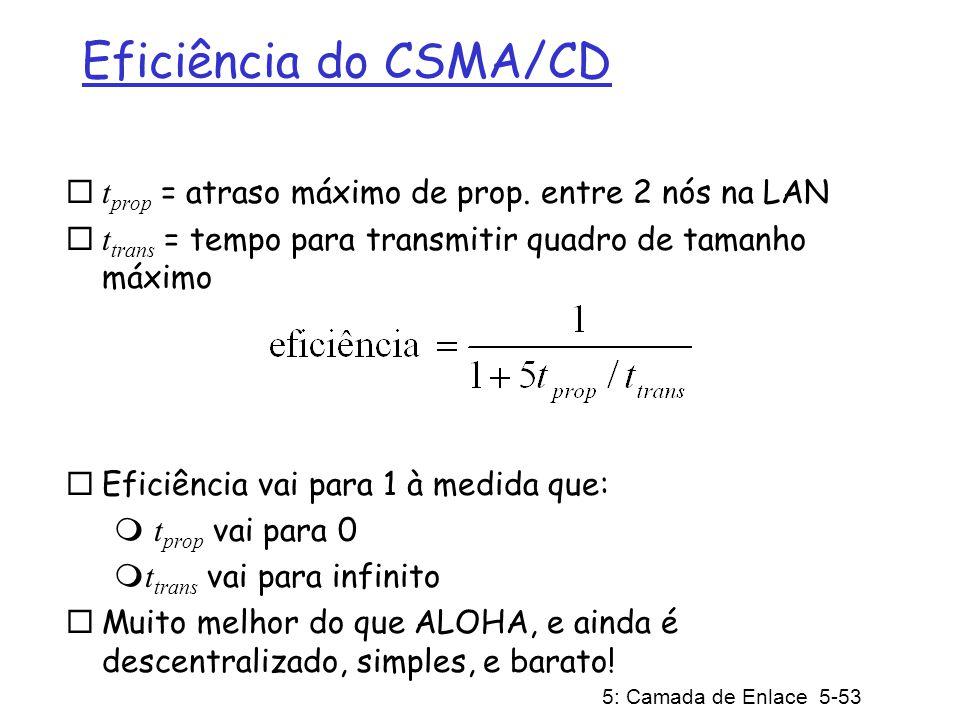 Eficiência do CSMA/CD tprop = atraso máximo de prop. entre 2 nós na LAN. ttrans = tempo para transmitir quadro de tamanho máximo.