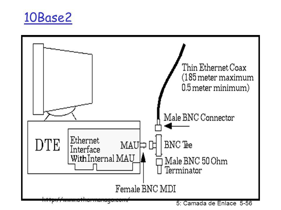 10Base2 http://www.ethermanage.com/
