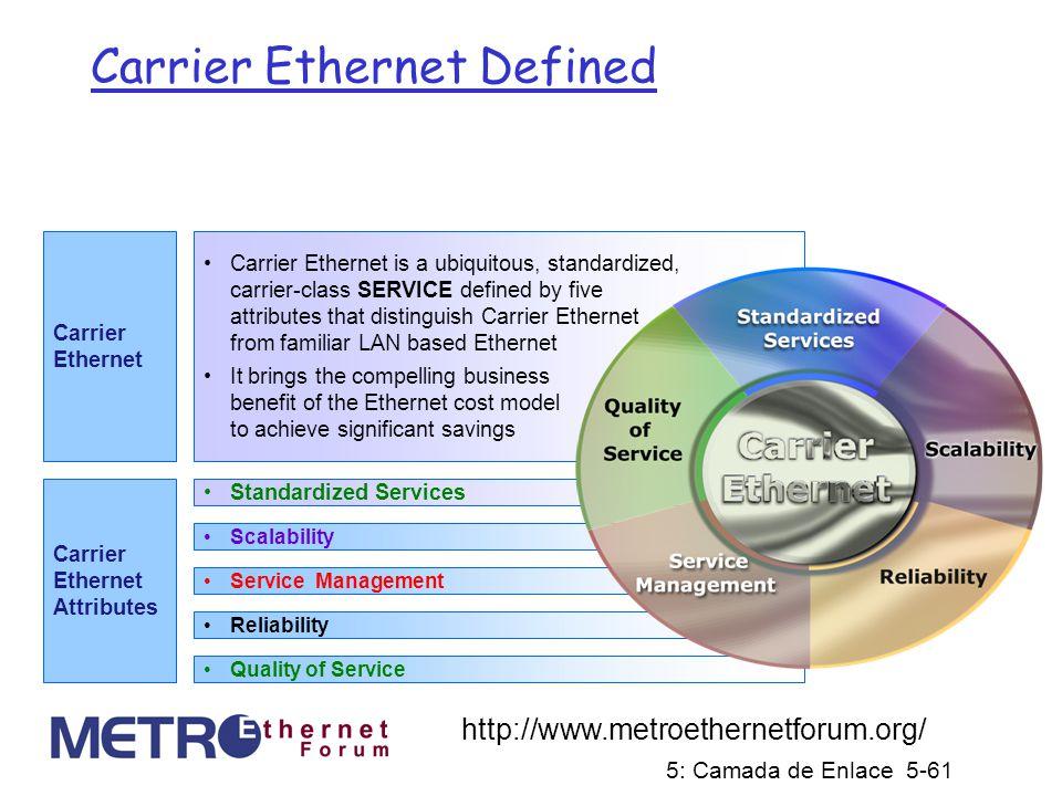 Carrier Ethernet Defined
