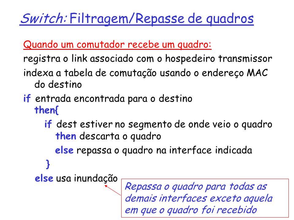 Switch: Filtragem/Repasse de quadros