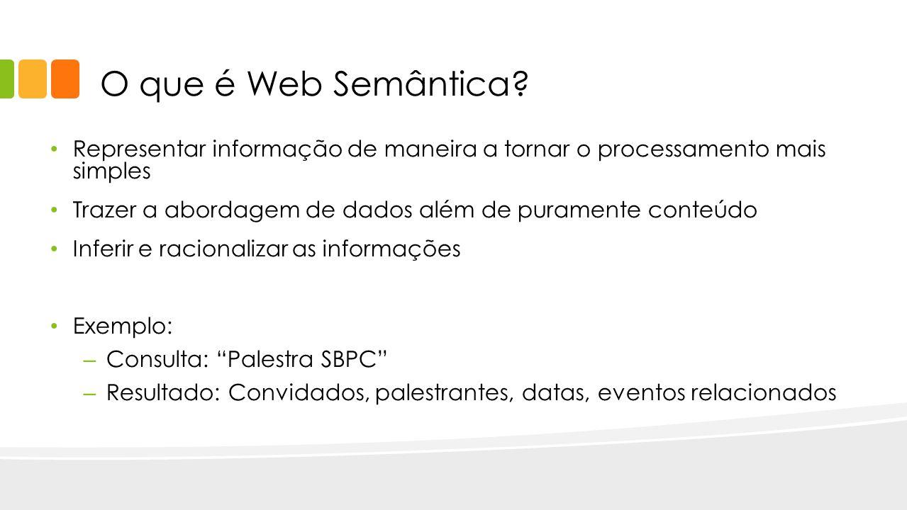 O que é Web Semântica Representar informação de maneira a tornar o processamento mais simples.