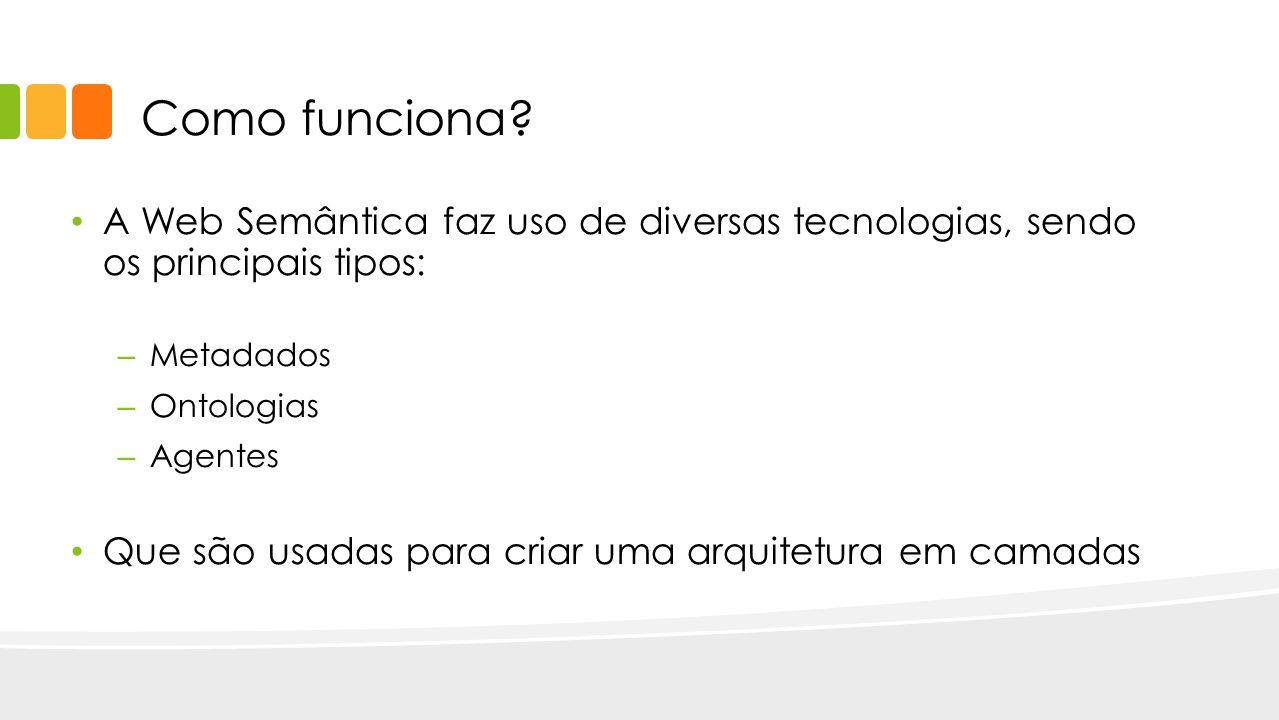 Como funciona A Web Semântica faz uso de diversas tecnologias, sendo os principais tipos: Metadados.