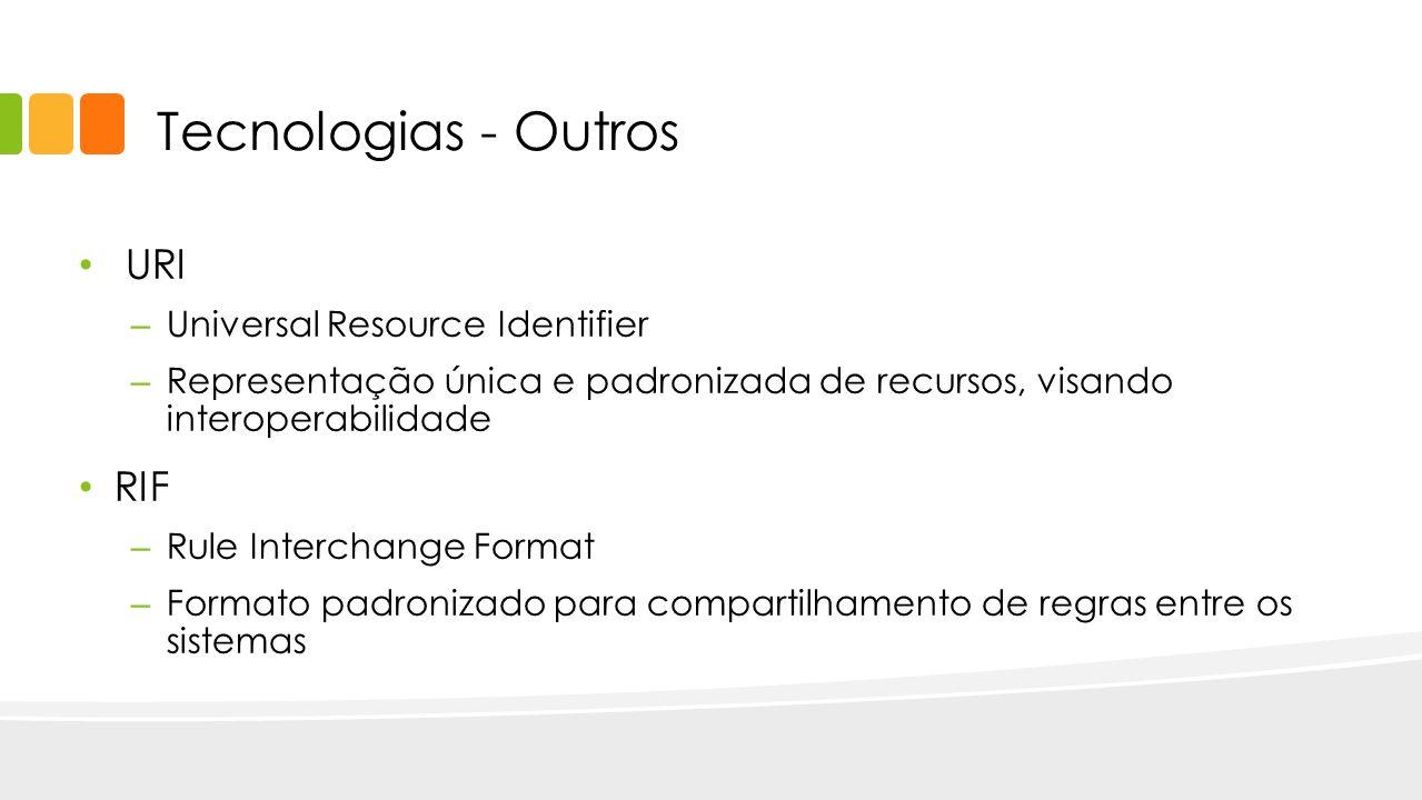 Tecnologias - Outros URI RIF Universal Resource Identifier