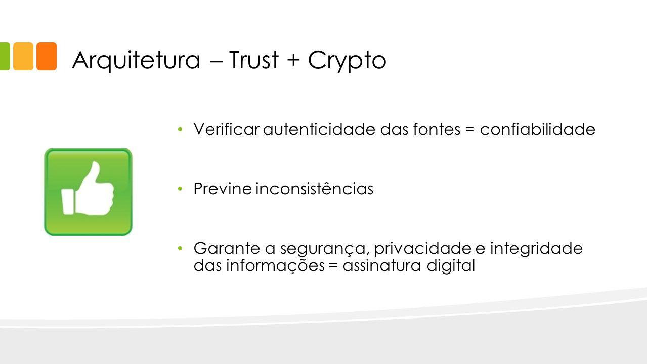 Arquitetura – Trust + Crypto