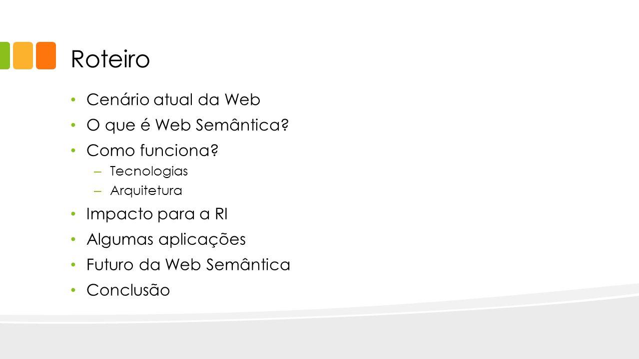 Roteiro Cenário atual da Web O que é Web Semântica Como funciona
