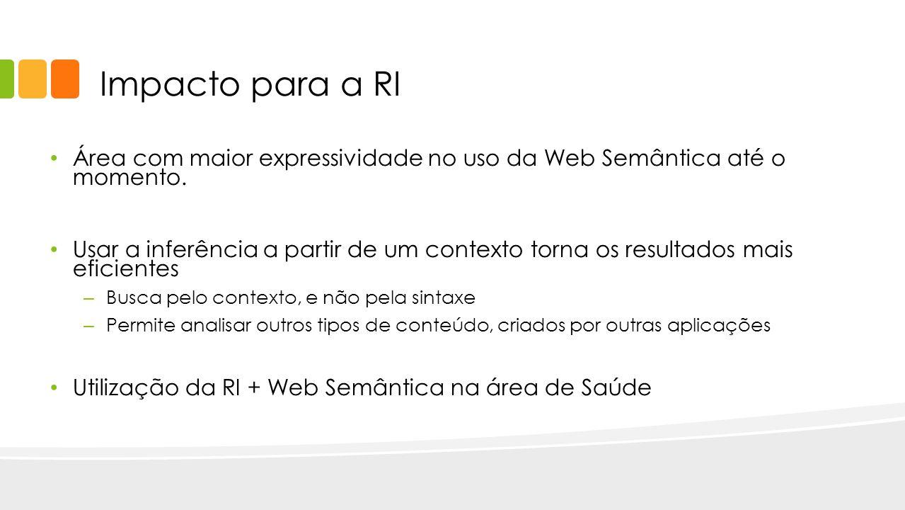 Impacto para a RI Área com maior expressividade no uso da Web Semântica até o momento.