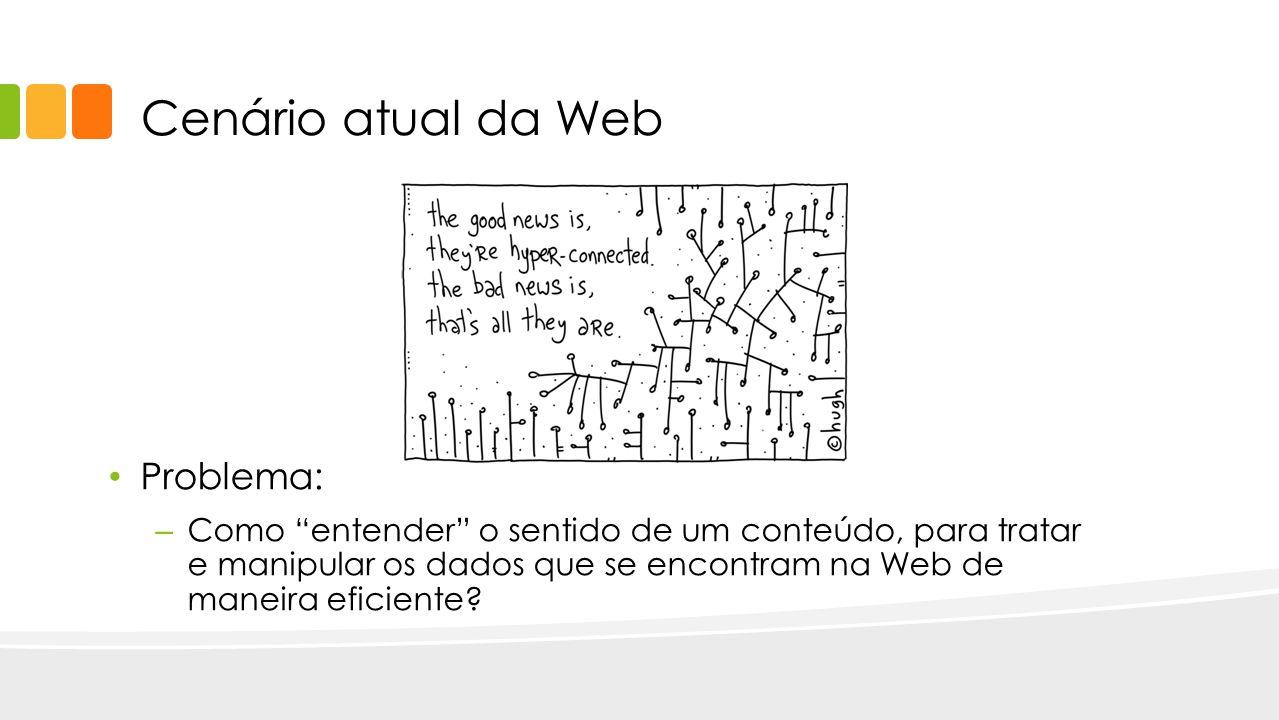 Cenário atual da Web Problema: