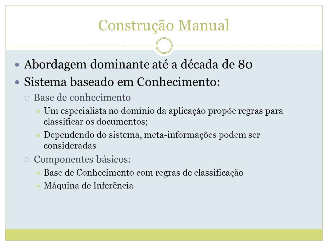 Construção Manual Abordagem dominante até a década de 80