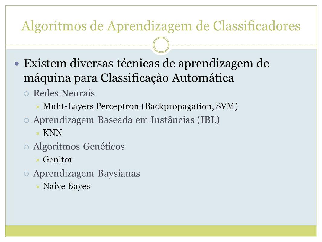 Algoritmos de Aprendizagem de Classificadores