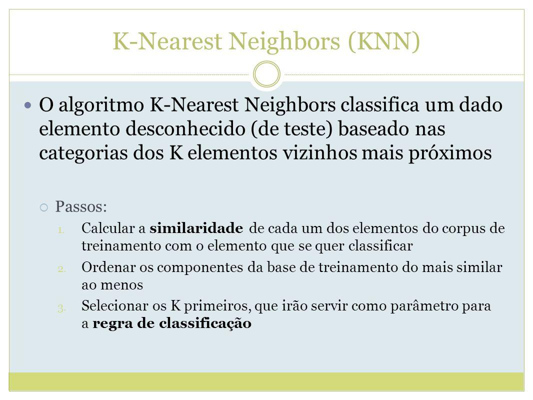 K-Nearest Neighbors (KNN)