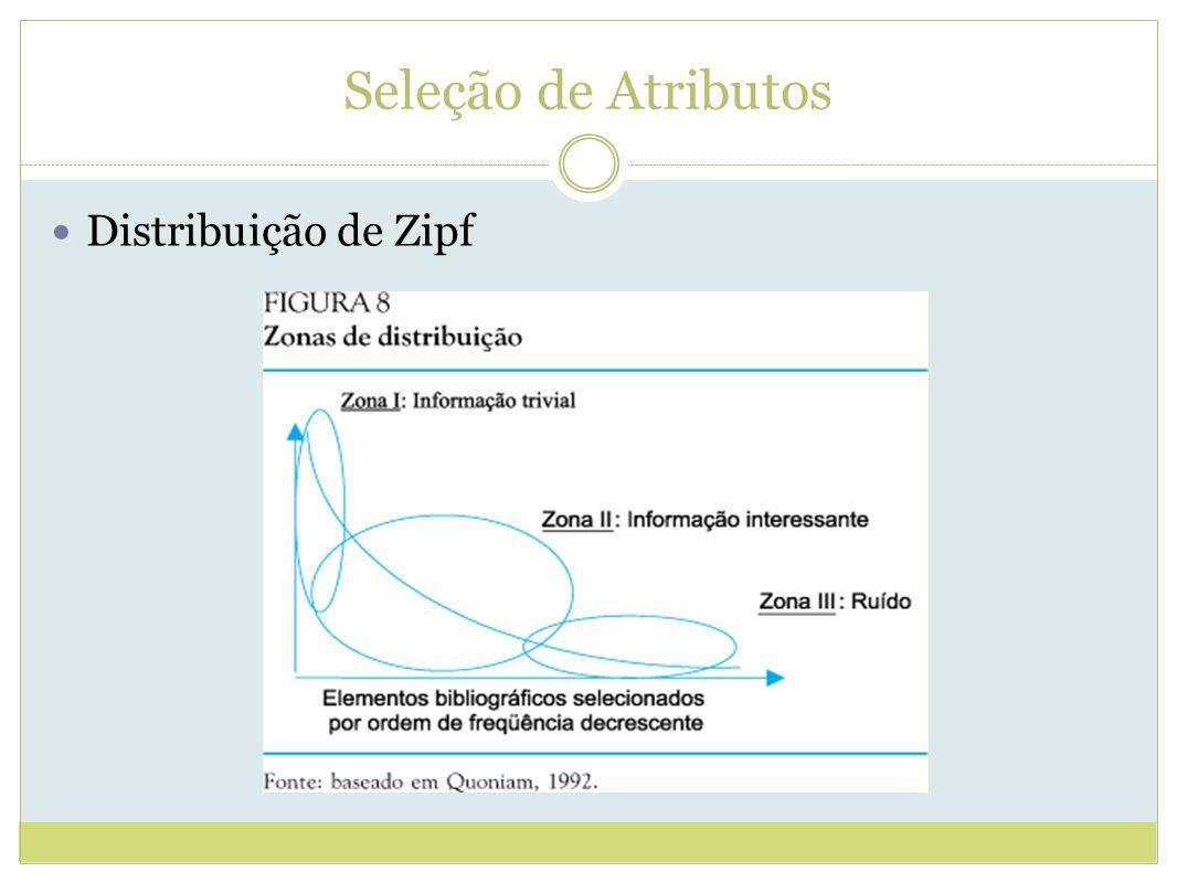 Seleção de Atributos Distribuição de Zipf