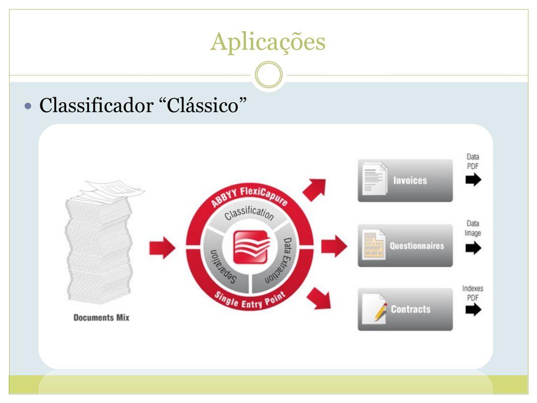 Aplicações Classificador Clássico