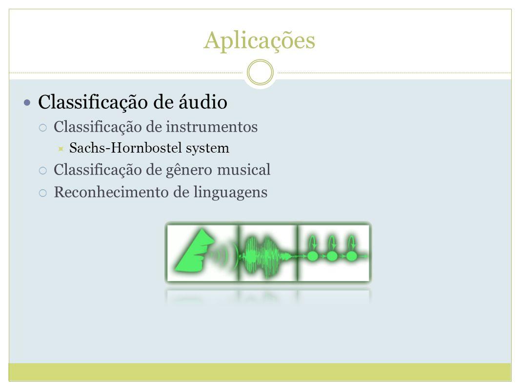 Aplicações Classificação de áudio Classificação de instrumentos