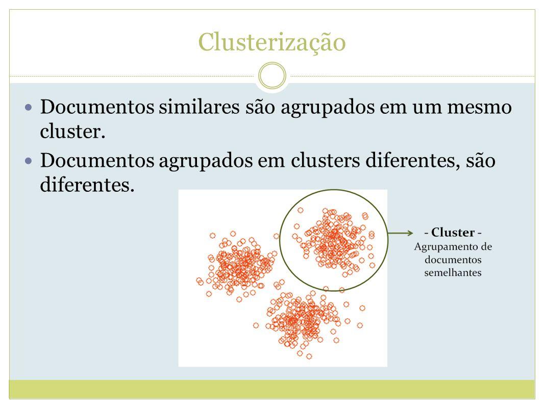 Clusterização Documentos similares são agrupados em um mesmo cluster.