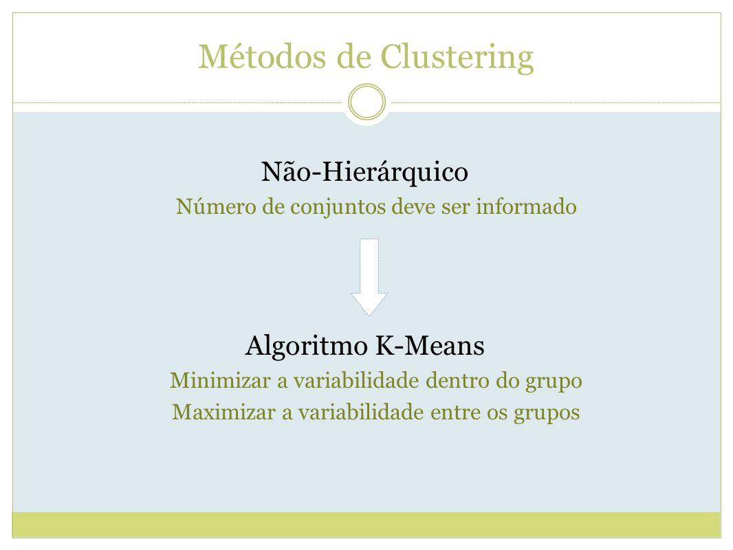 Métodos de Clustering Não-Hierárquico Algoritmo K-Means