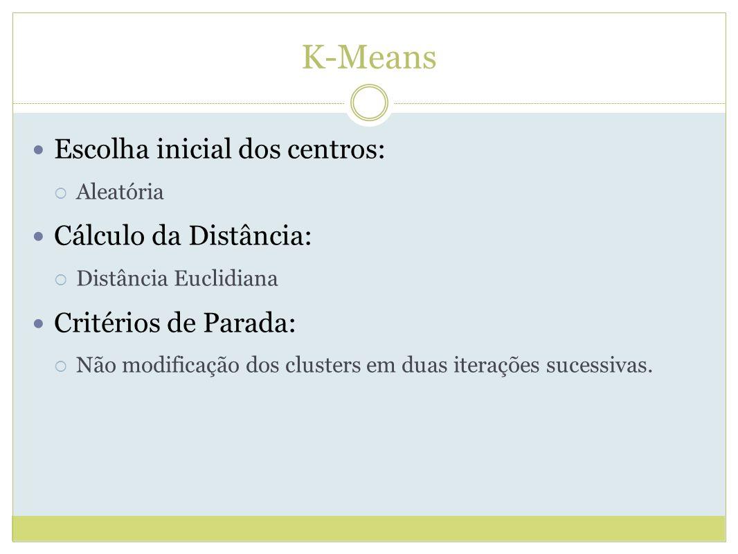K-Means Escolha inicial dos centros: Cálculo da Distância: