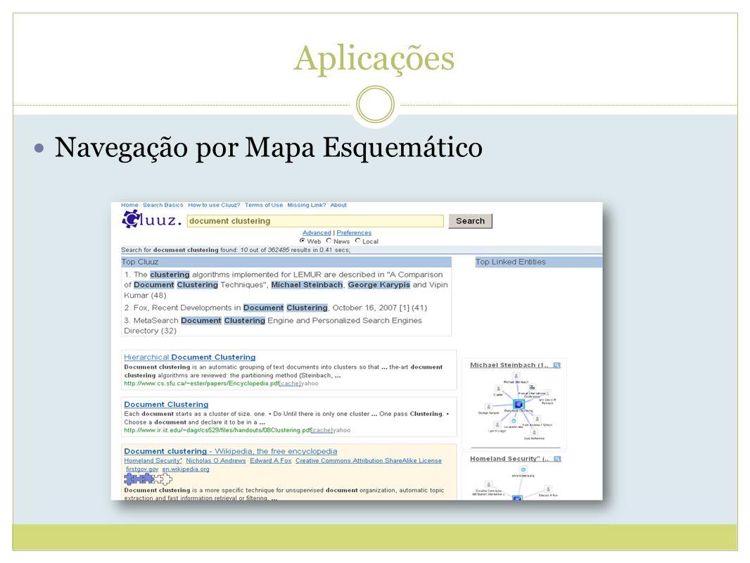 Aplicações Navegação por Mapa Esquemático