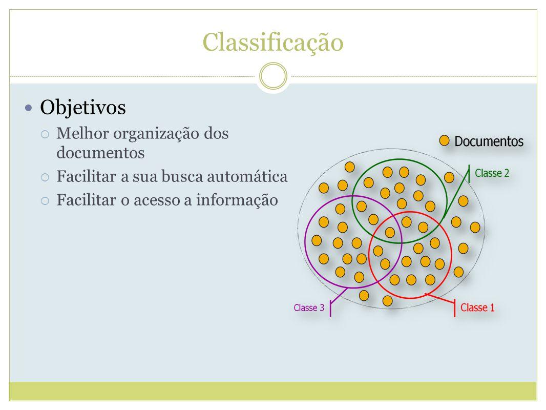 Classificação Objetivos Melhor organização dos documentos