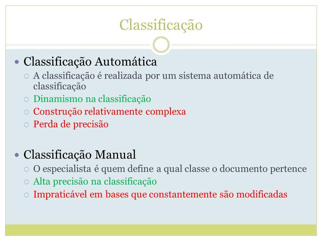 Classificação Classificação Automática Classificação Manual