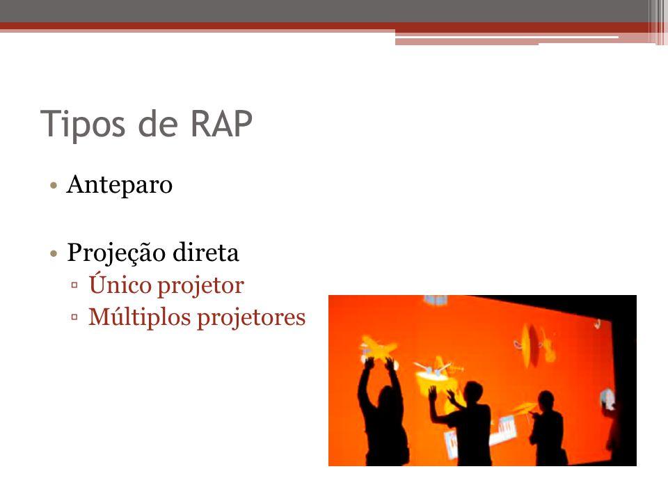 Tipos de RAP Anteparo Projeção direta Único projetor