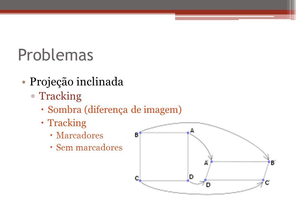 Problemas Projeção inclinada Tracking Sombra (diferença de imagem)