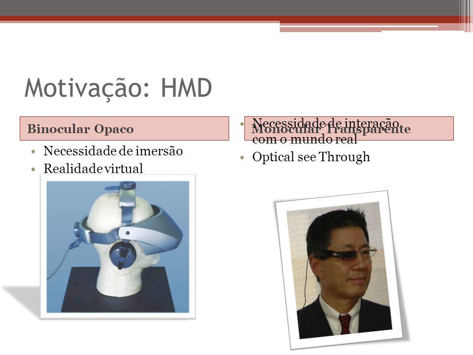 Motivação: HMD Necessidade de interação com o mundo real