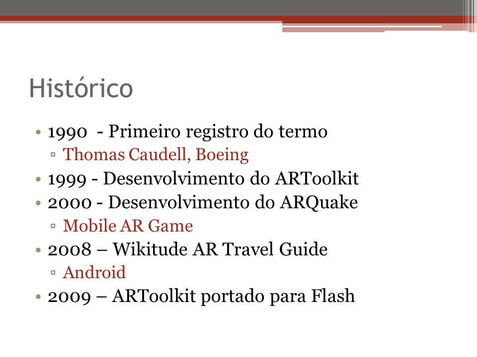 Histórico 1990 - Primeiro registro do termo