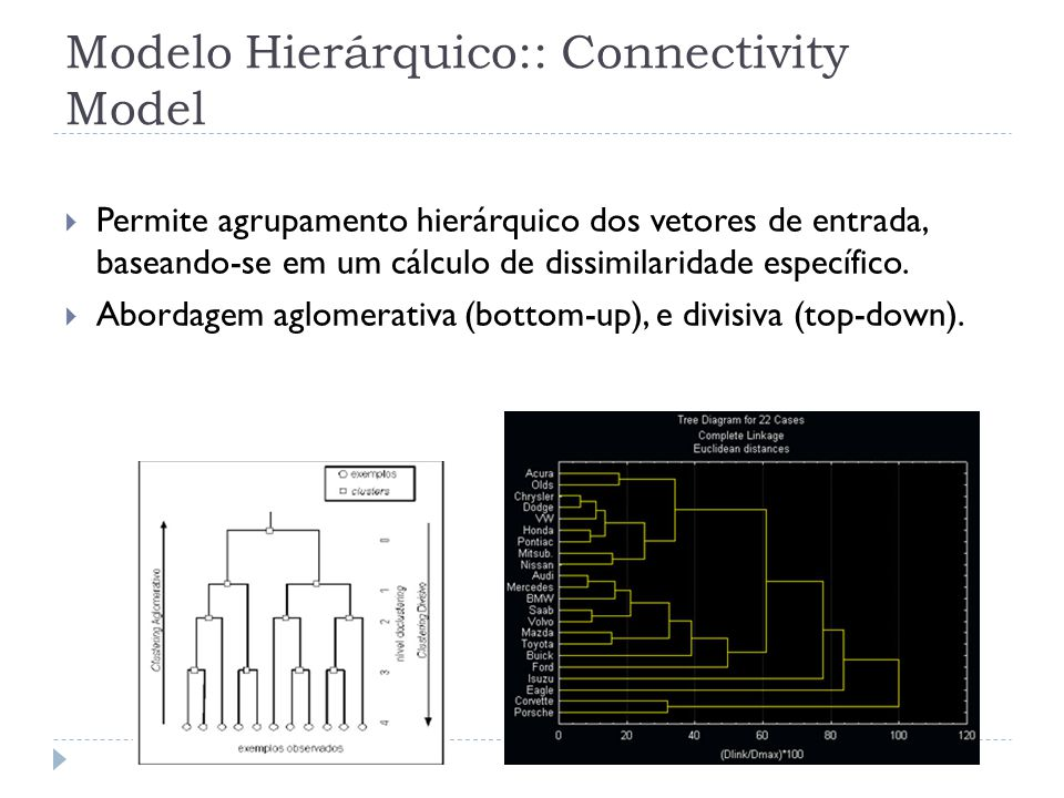 Modelo Hierárquico:: Connectivity Model