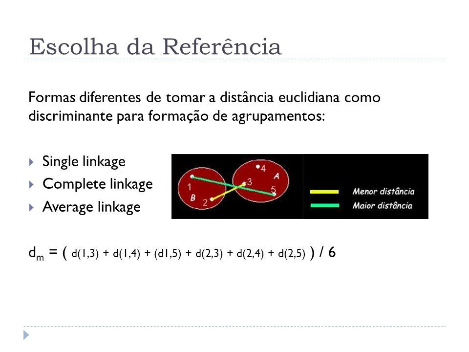 Escolha da Referência Formas diferentes de tomar a distância euclidiana como discriminante para formação de agrupamentos: