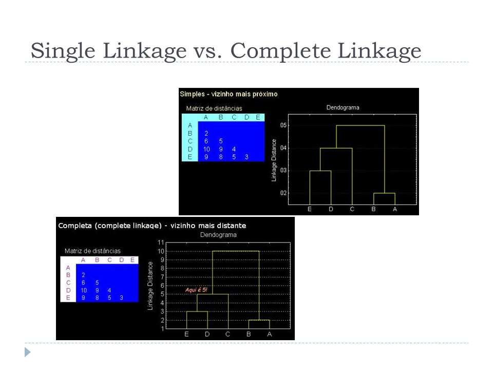 Single Linkage vs. Complete Linkage
