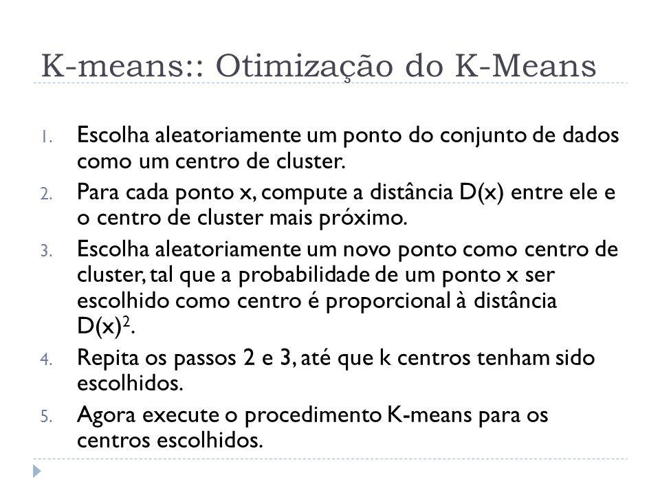 K-means:: Otimização do K-Means