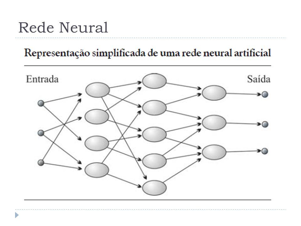 Rede Neural