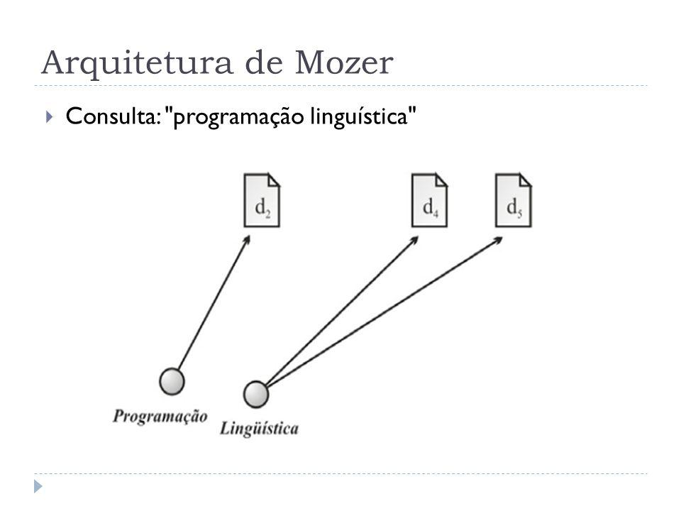 Arquitetura de Mozer Consulta: programação linguística