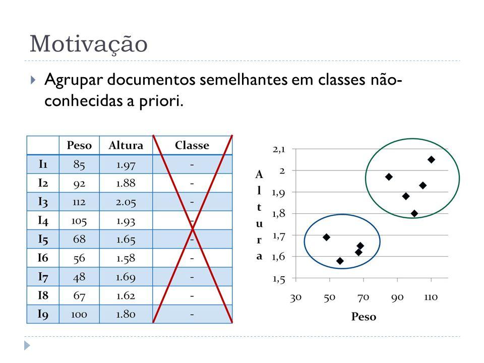 Motivação Agrupar documentos semelhantes em classes não- conhecidas a priori.