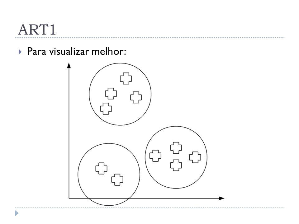 ART1 Para visualizar melhor: