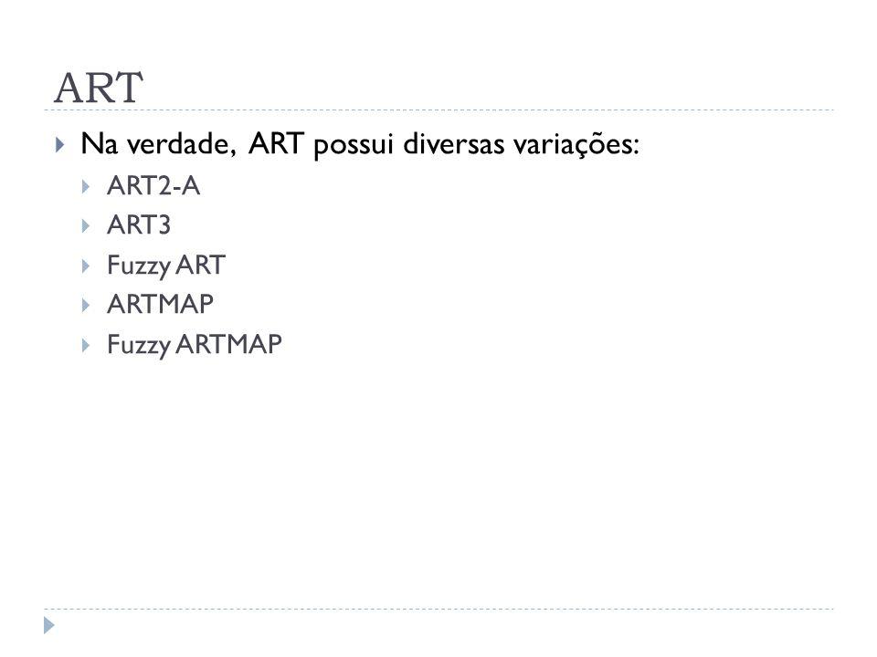 ART Na verdade, ART possui diversas variações: ART2-A ART3 Fuzzy ART