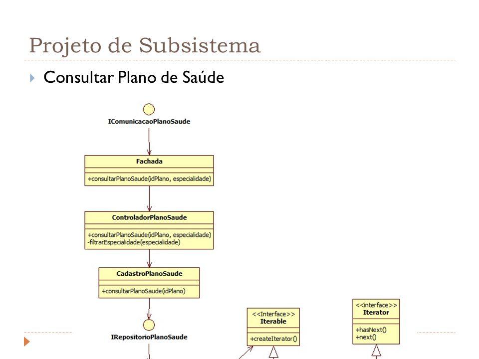 Projeto de Subsistema Consultar Plano de Saúde